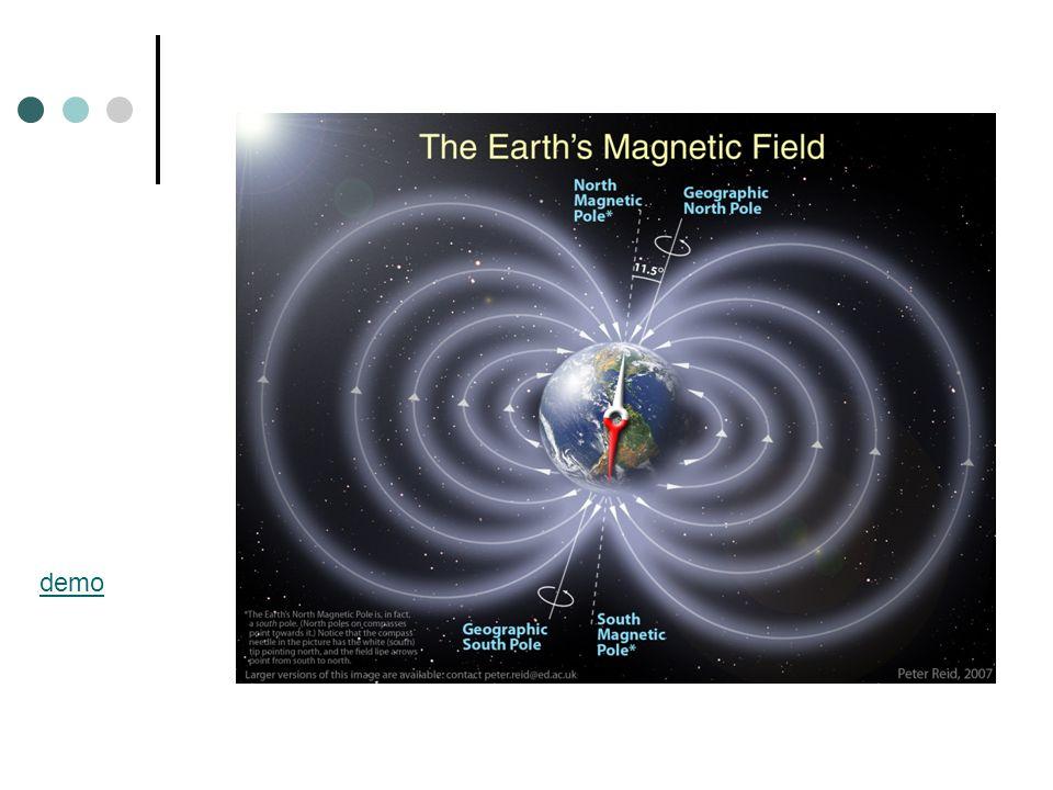 Het Zonnestelsel 3.3 Andere hemellichamen p. 54