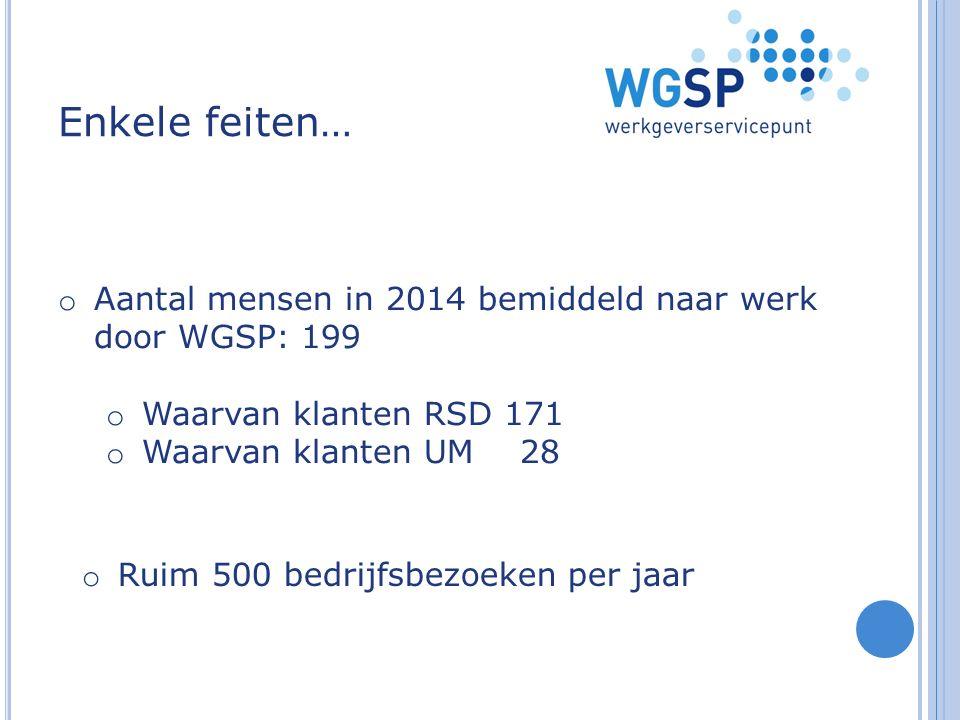 Enkele feiten… o Aantal mensen in 2014 bemiddeld naar werk door WGSP: 199 o Waarvan klanten RSD 171 o Waarvan klanten UM 28 o Ruim 500 bedrijfsbezoeke