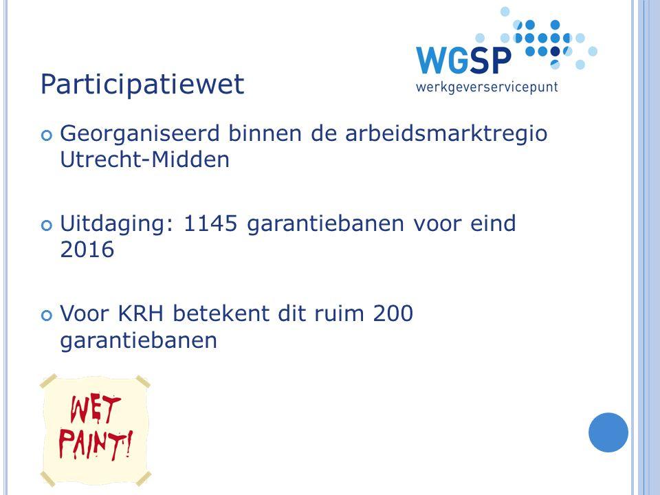 Participatiewet Georganiseerd binnen de arbeidsmarktregio Utrecht-Midden Uitdaging: 1145 garantiebanen voor eind 2016 Voor KRH betekent dit ruim 200 g