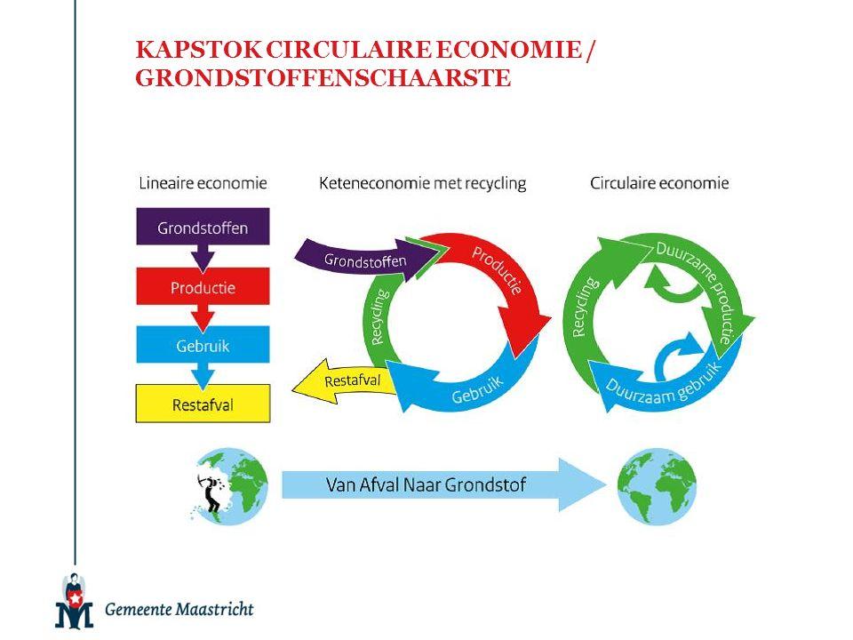 KAPSTOK CIRCULAIRE ECONOMIE / GRONDSTOFFENSCHAARSTE