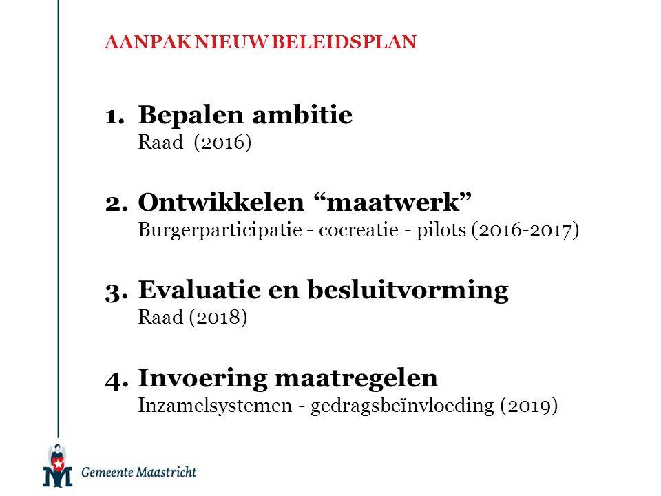 AANPAK NIEUW BELEIDSPLAN 1.Bepalen ambitie Raad (2016) 2.Ontwikkelen maatwerk Burgerparticipatie - cocreatie - pilots (2016-2017) 3.Evaluatie en besluitvorming Raad (2018) 4.Invoering maatregelen Inzamelsystemen - gedragsbeïnvloeding (2019)