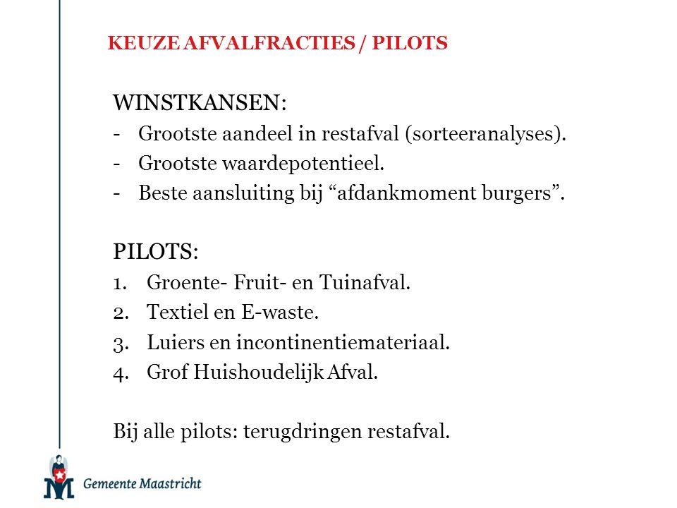 """KEUZE AFVALFRACTIES / PILOTS WINSTKANSEN: -Grootste aandeel in restafval (sorteeranalyses). -Grootste waardepotentieel. -Beste aansluiting bij """"afdank"""