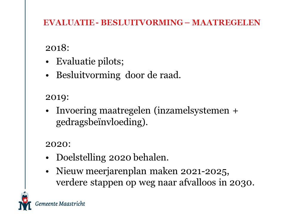 EVALUATIE - BESLUITVORMING – MAATREGELEN 2018: Evaluatie pilots; Besluitvorming door de raad. 2019: Invoering maatregelen (inzamelsystemen + gedragsbe