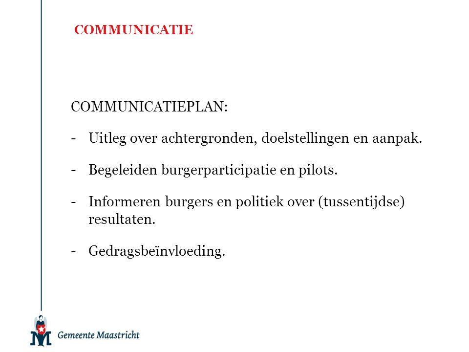 COMMUNICATIE COMMUNICATIEPLAN: -Uitleg over achtergronden, doelstellingen en aanpak. -Begeleiden burgerparticipatie en pilots. -Informeren burgers en