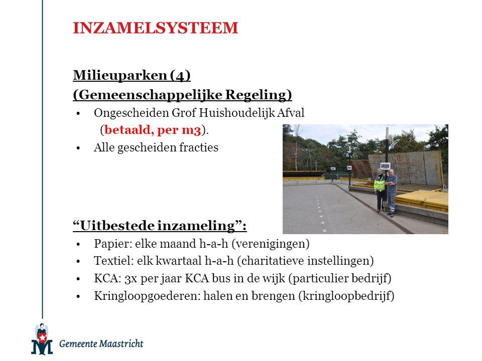 """INZAMELSYSTEEM Milieuparken (4) (Gemeenschappelijke Regeling) Ongescheiden Grof Huishoudelijk Afval (betaald, per m3). Alle gescheiden fracties """"Uitbe"""