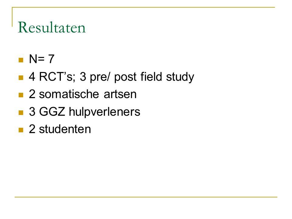 Resultaten N= 7 4 RCT's; 3 pre/ post field study 2 somatische artsen 3 GGZ hulpverleners 2 studenten