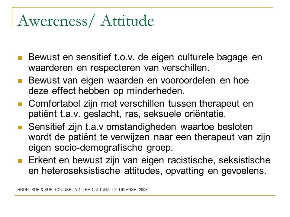 Awereness/ Attitude Bewust en sensitief t.o.v. de eigen culturele bagage en waarderen en respecteren van verschillen. Bewust van eigen waarden en voor