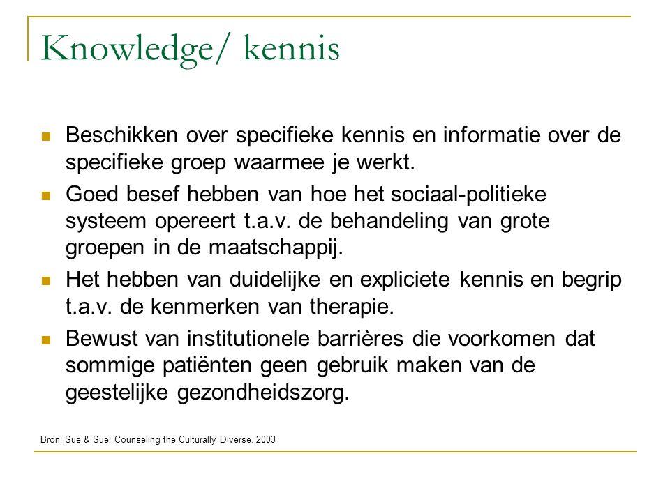 Knowledge/ kennis Beschikken over specifieke kennis en informatie over de specifieke groep waarmee je werkt. Goed besef hebben van hoe het sociaal-pol