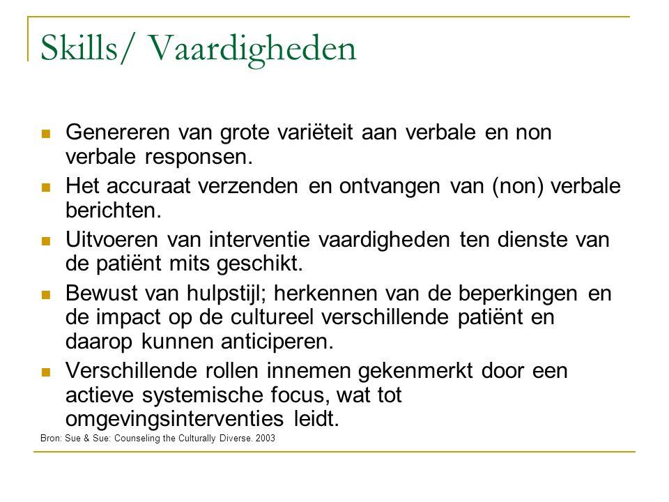 Skills/ Vaardigheden Genereren van grote variëteit aan verbale en non verbale responsen. Het accuraat verzenden en ontvangen van (non) verbale bericht