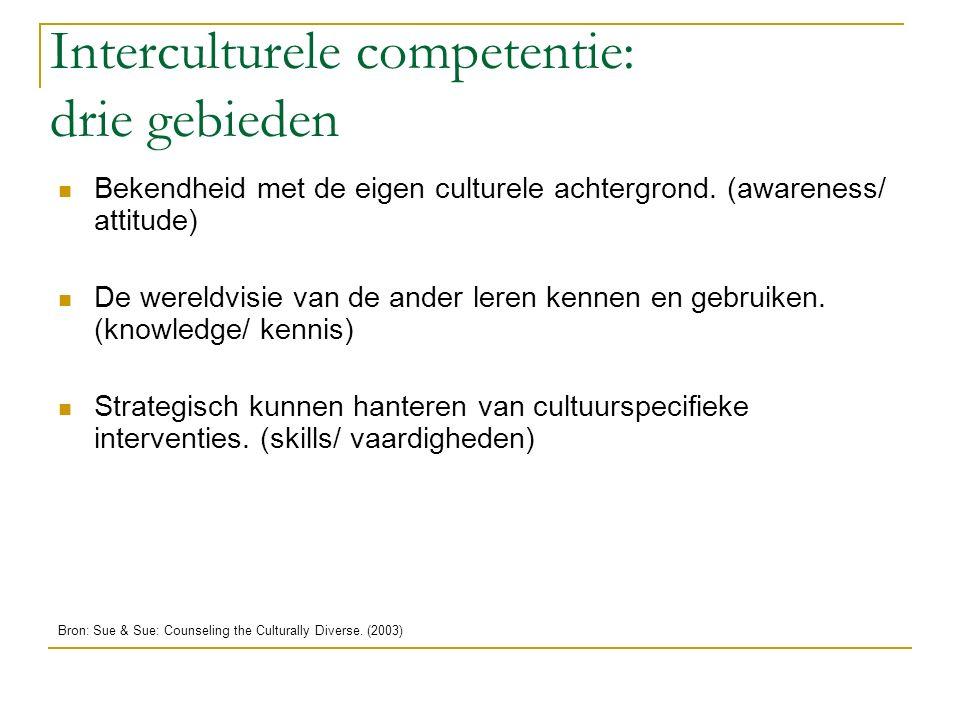 Interculturele competentie: drie gebieden Bekendheid met de eigen culturele achtergrond. (awareness/ attitude) De wereldvisie van de ander leren kenne