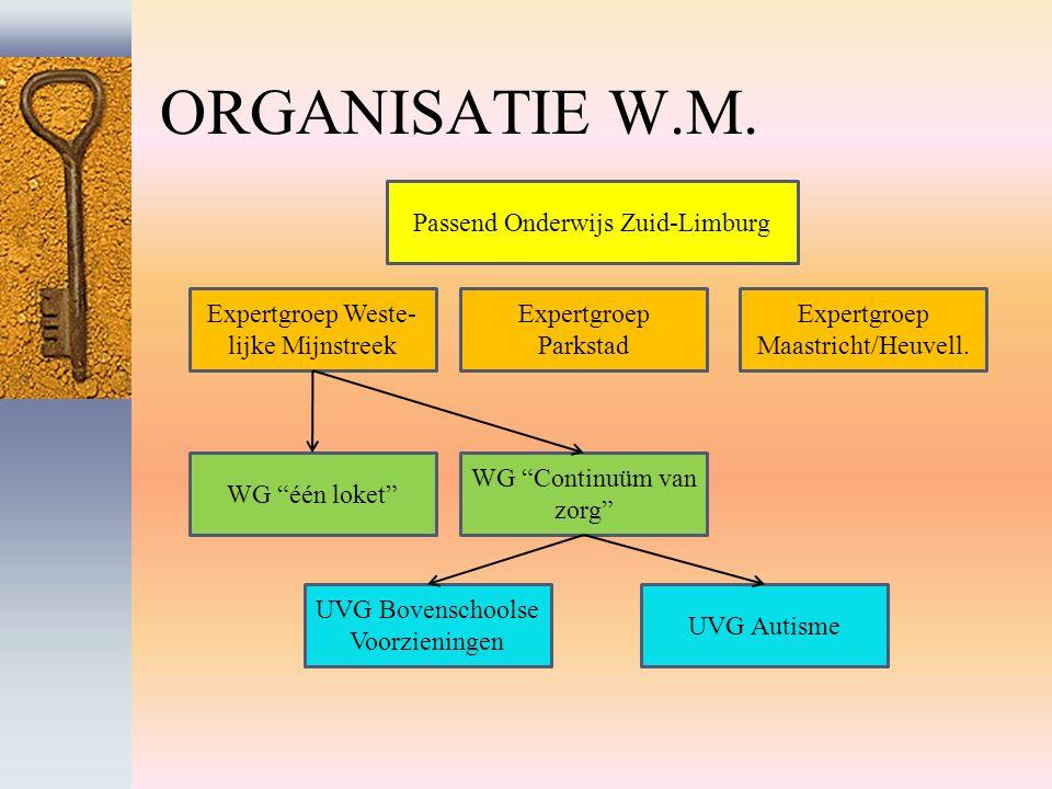 ORGANISATIE W.M.