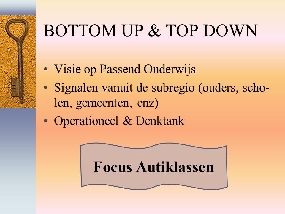 BOTTOM UP & TOP DOWN Visie op Passend Onderwijs Signalen vanuit de subregio (ouders, scho- len, gemeenten, enz) Operationeel & Denktank Focus Autiklassen