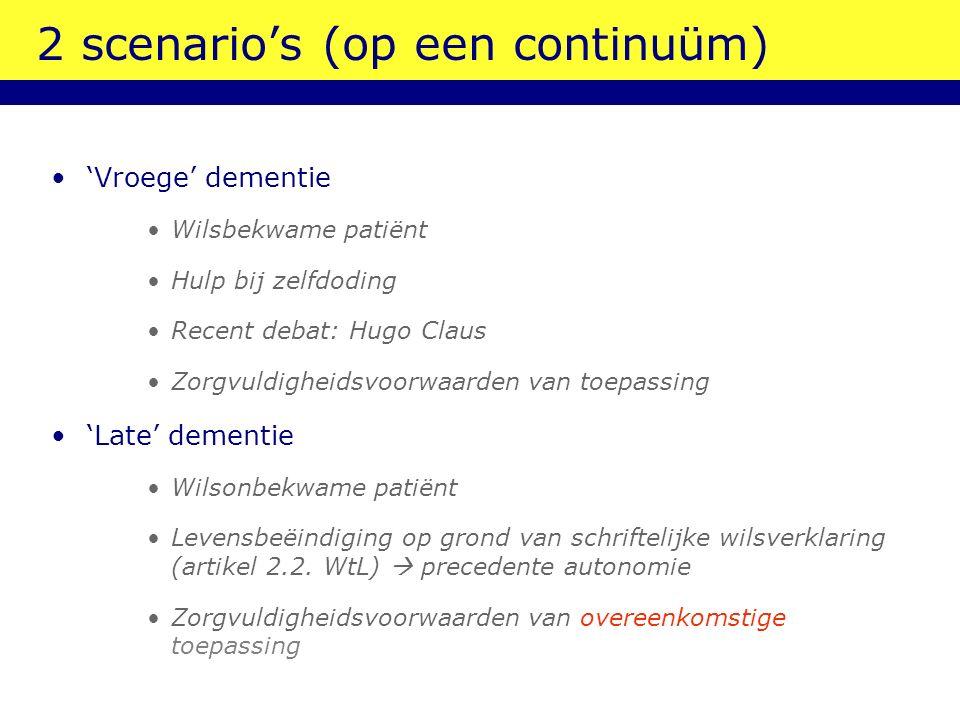 2 scenario's (op een continuüm) 'Vroege' dementie Wilsbekwame patiënt Hulp bij zelfdoding Recent debat: Hugo Claus Zorgvuldigheidsvoorwaarden van toep