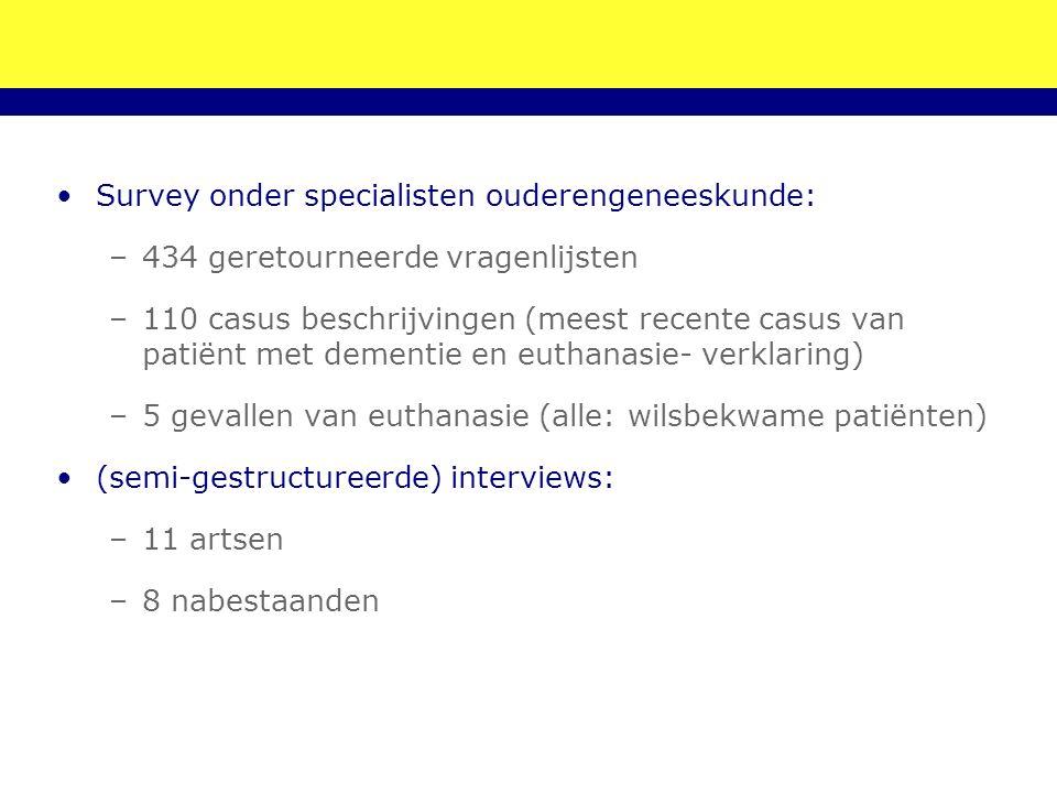 Survey onder specialisten ouderengeneeskunde: –434 geretourneerde vragenlijsten –110 casus beschrijvingen (meest recente casus van patiënt met dementi