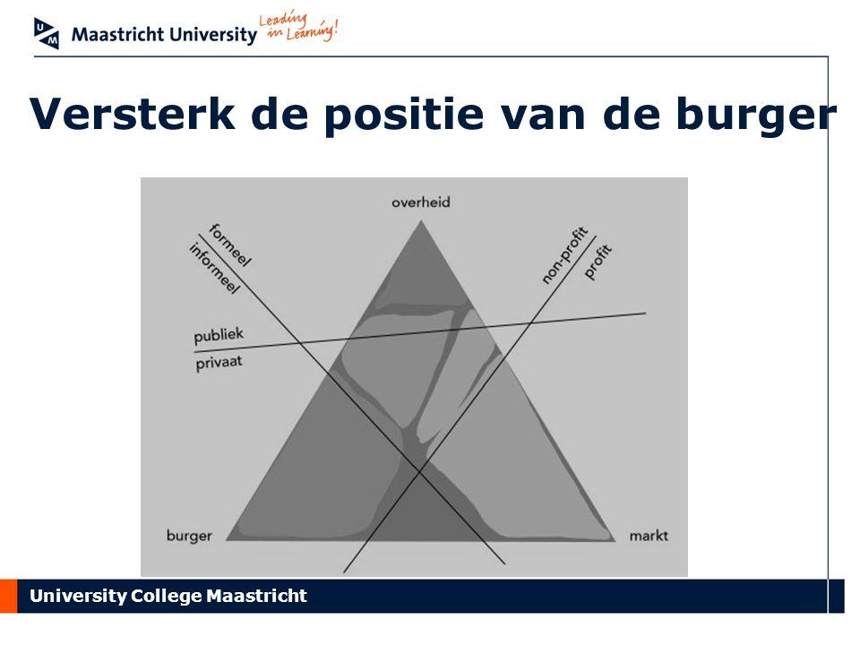 University College Maastricht Versterk de positie van de burger