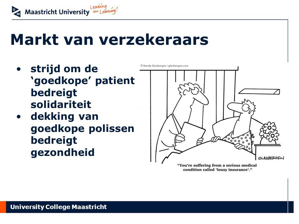 University College Maastricht Markt van verzekeraars strijd om de 'goedkope' patient bedreigt solidariteit dekking van goedkope polissen bedreigt gezondheid