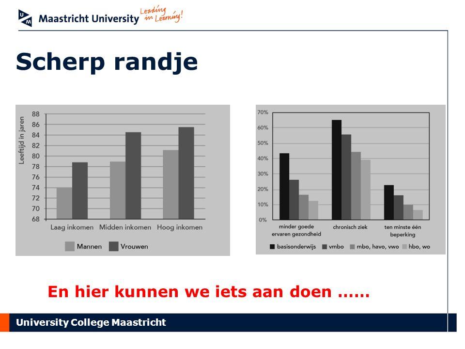 University College Maastricht Scherp randje En hier kunnen we iets aan doen ……