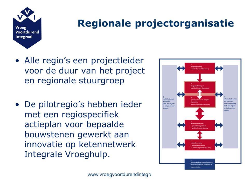 www.vroegvoortdurendintegraal.nl Regionale projectorganisatie Alle regio's een projectleider voor de duur van het project en regionale stuurgroep De pilotregio's hebben ieder met een regiospecifiek actieplan voor bepaalde bouwstenen gewerkt aan innovatie op ketennetwerk Integrale Vroeghulp.