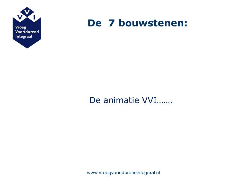 www.vroegvoortdurendintegraal.nl De 7 bouwstenen: De animatie VVI…….