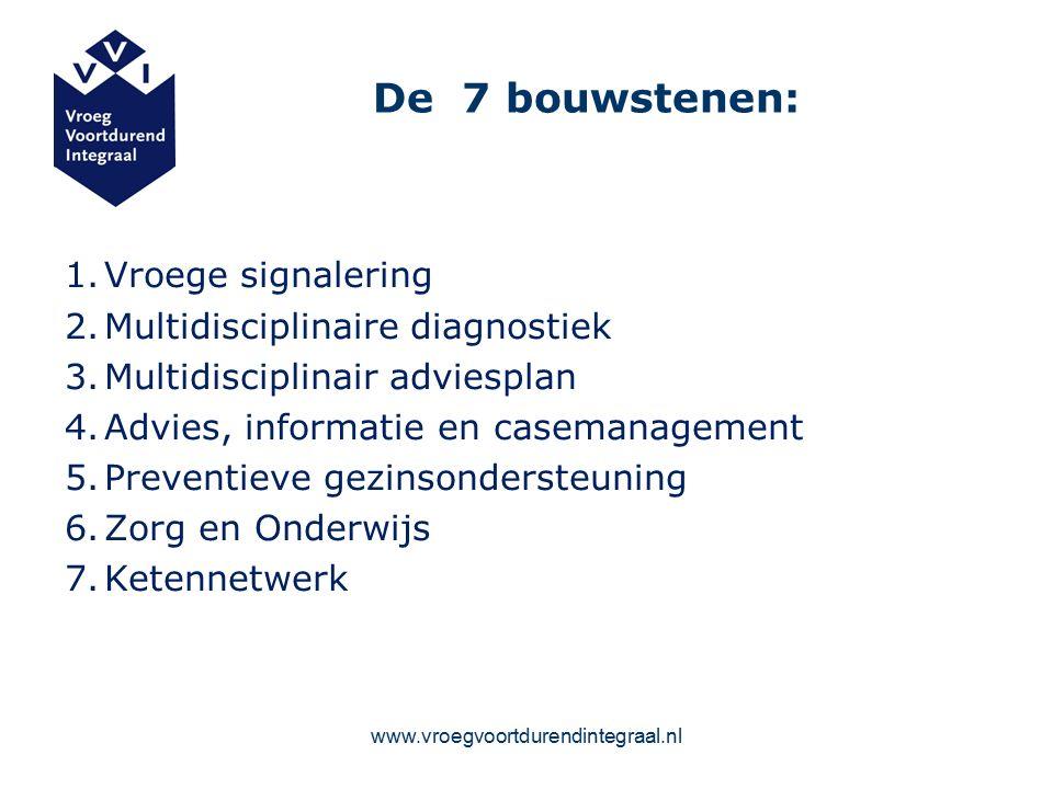 www.vroegvoortdurendintegraal.nl De 7 bouwstenen: 1.Vroege signalering 2.Multidisciplinaire diagnostiek 3.Multidisciplinair adviesplan 4.Advies, informatie en casemanagement 5.Preventieve gezinsondersteuning 6.Zorg en Onderwijs 7.Ketennetwerk