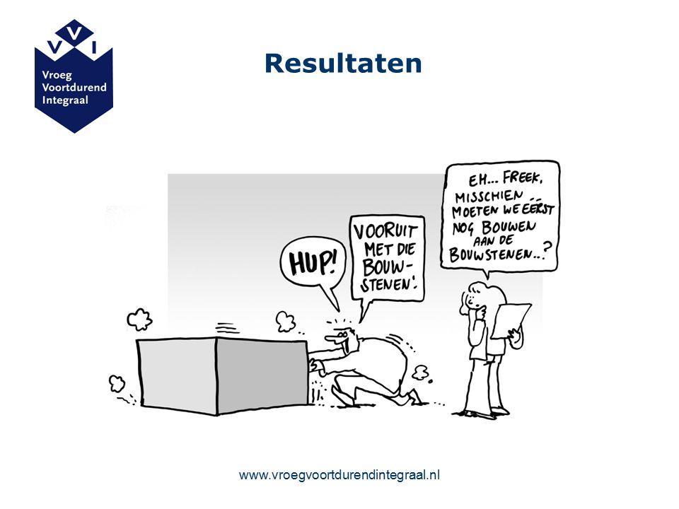 www.vroegvoortdurendintegraal.nl Resultaten
