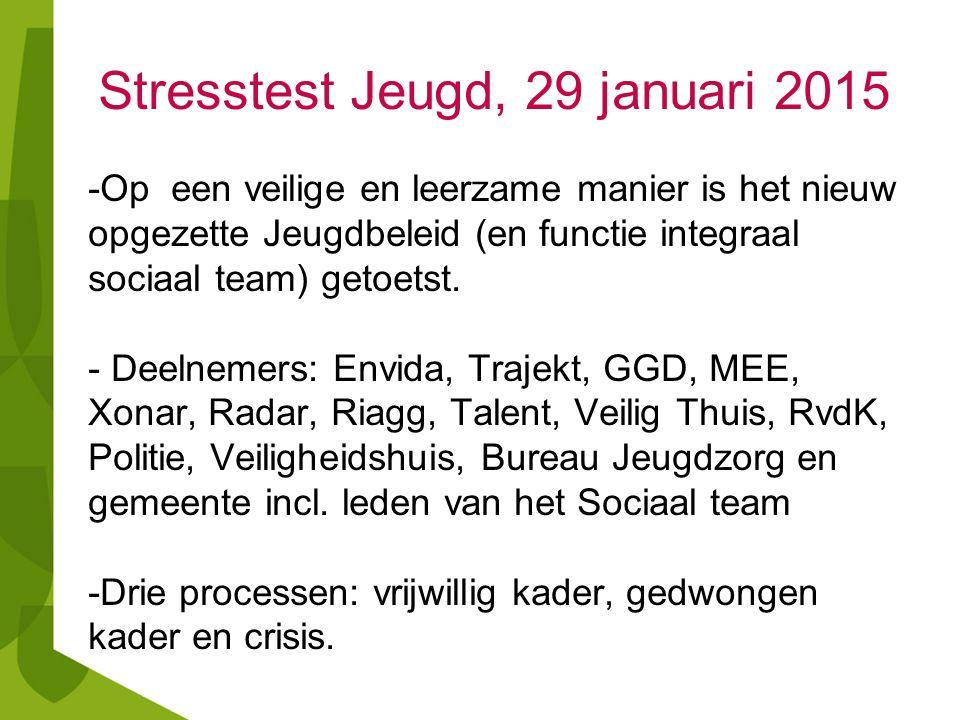 Stresstest Jeugd, 29 januari 2015 -Op een veilige en leerzame manier is het nieuw opgezette Jeugdbeleid (en functie integraal sociaal team) getoetst.