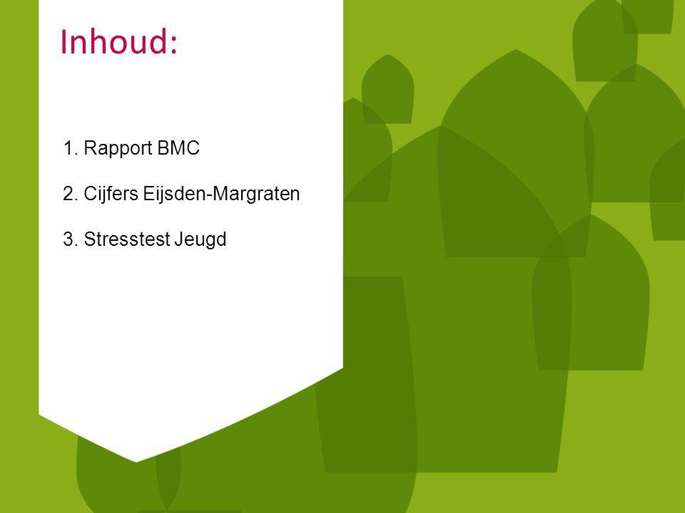 Inhoud: 1. Rapport BMC 2. Cijfers Eijsden-Margraten 3. Stresstest Jeugd