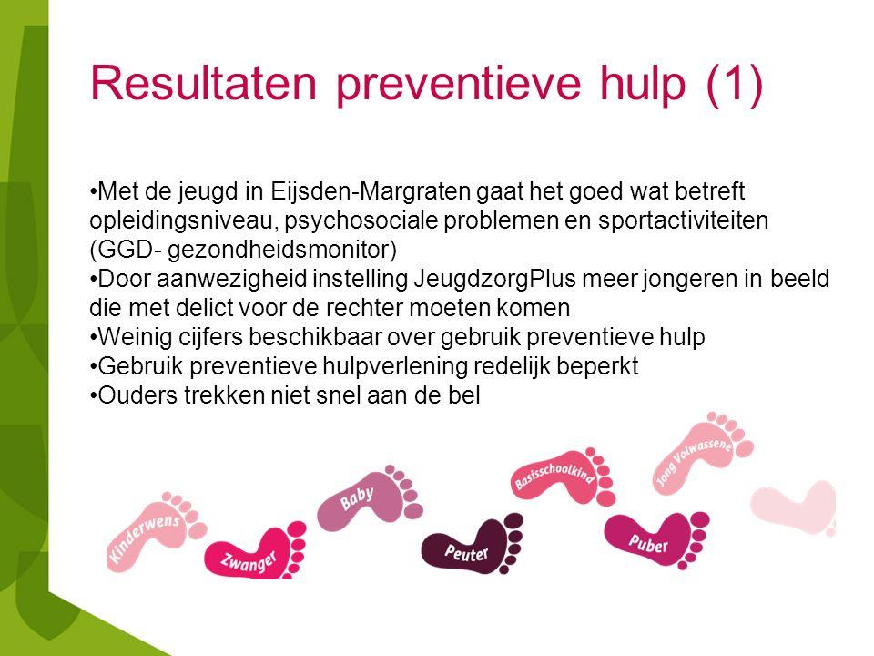 Resultaten preventieve hulp (1) Met de jeugd in Eijsden-Margraten gaat het goed wat betreft opleidingsniveau, psychosociale problemen en sportactivite