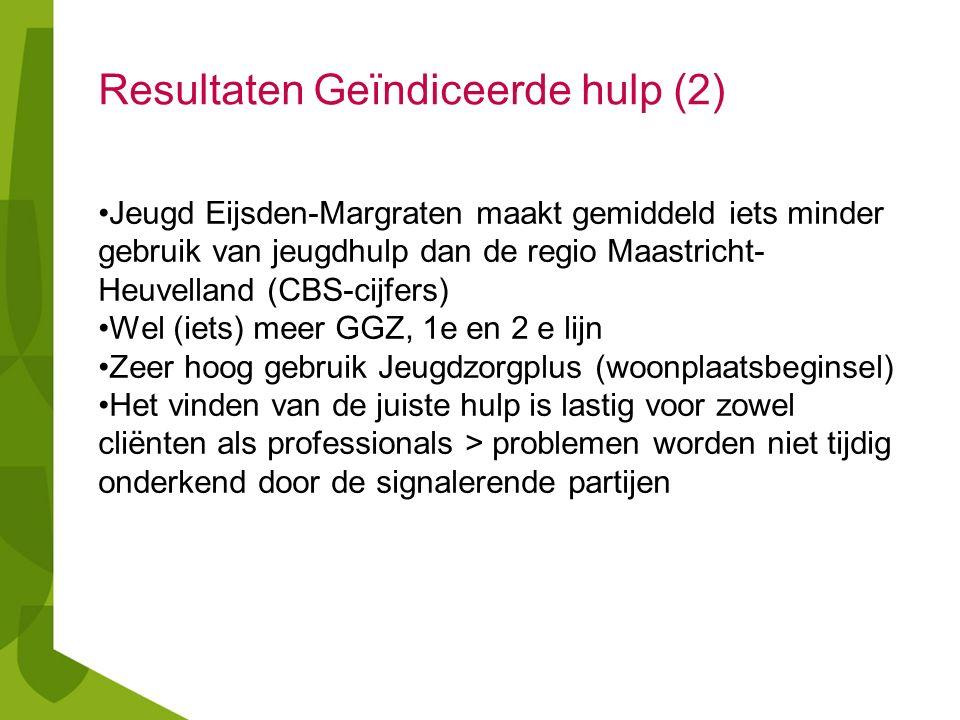 Resultaten Geïndiceerde hulp (2) Jeugd Eijsden-Margraten maakt gemiddeld iets minder gebruik van jeugdhulp dan de regio Maastricht- Heuvelland (CBS-cijfers) Wel (iets) meer GGZ, 1e en 2 e lijn Zeer hoog gebruik Jeugdzorgplus (woonplaatsbeginsel) Het vinden van de juiste hulp is lastig voor zowel cliënten als professionals > problemen worden niet tijdig onderkend door de signalerende partijen