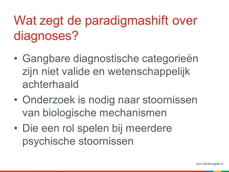 www.factcongres.nl Maar hoe.