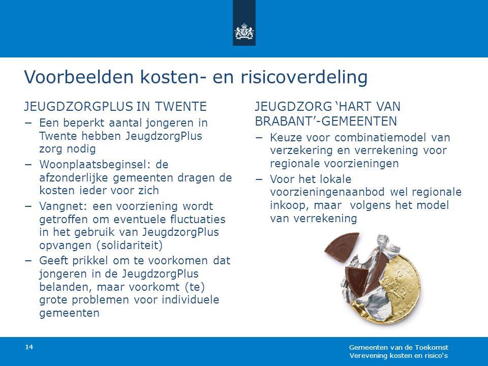 Voorbeelden kosten- en risicoverdeling JEUGDZORGPLUS IN TWENTE −Een beperkt aantal jongeren in Twente hebben JeugdzorgPlus zorg nodig −Woonplaatsbegin