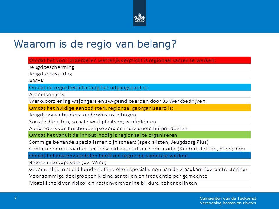 Waarom is de regio van belang? 7 Verevening kosten en risico's Gemeenten van de Toekomst