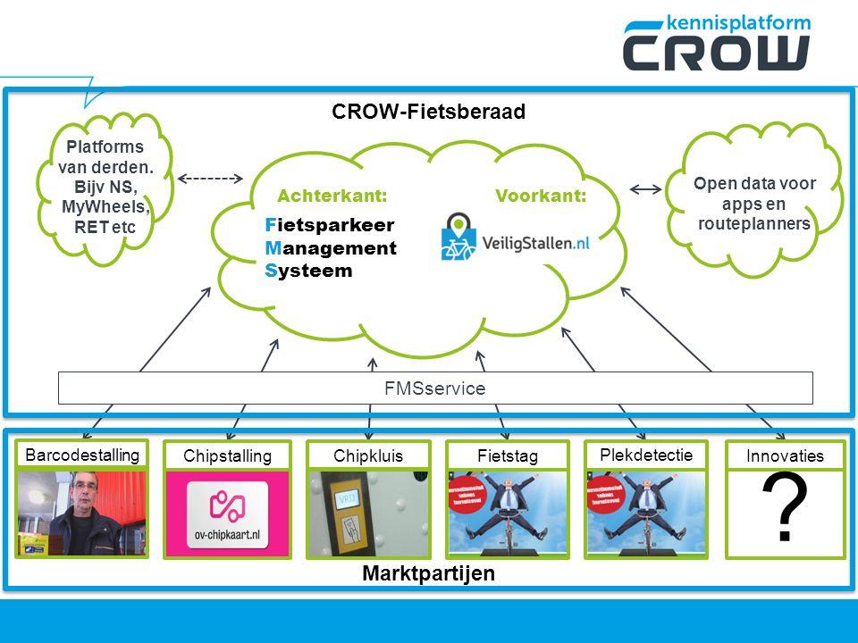 Fietsparkeer Management Systeem Achterkant:Voorkant: Platforms van derden. Bijv NS, MyWheels, RET etc Open data voor apps en routeplanners FMSservice