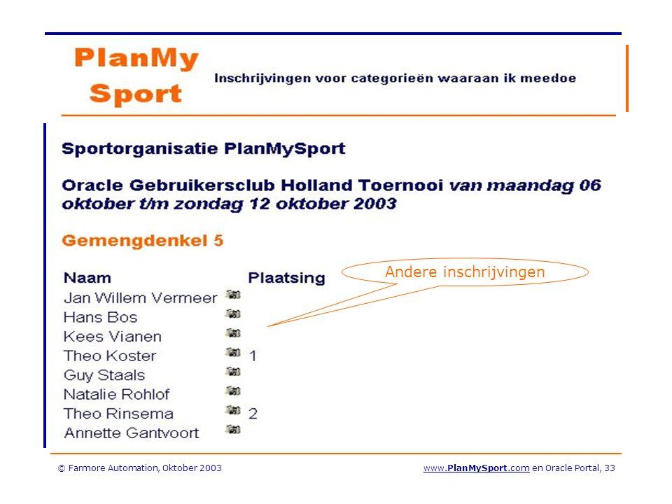 © Farmore Automation, Oktober 2003www.PlanMySport.com en Oracle Portal, 33 Andere inschrijvingen