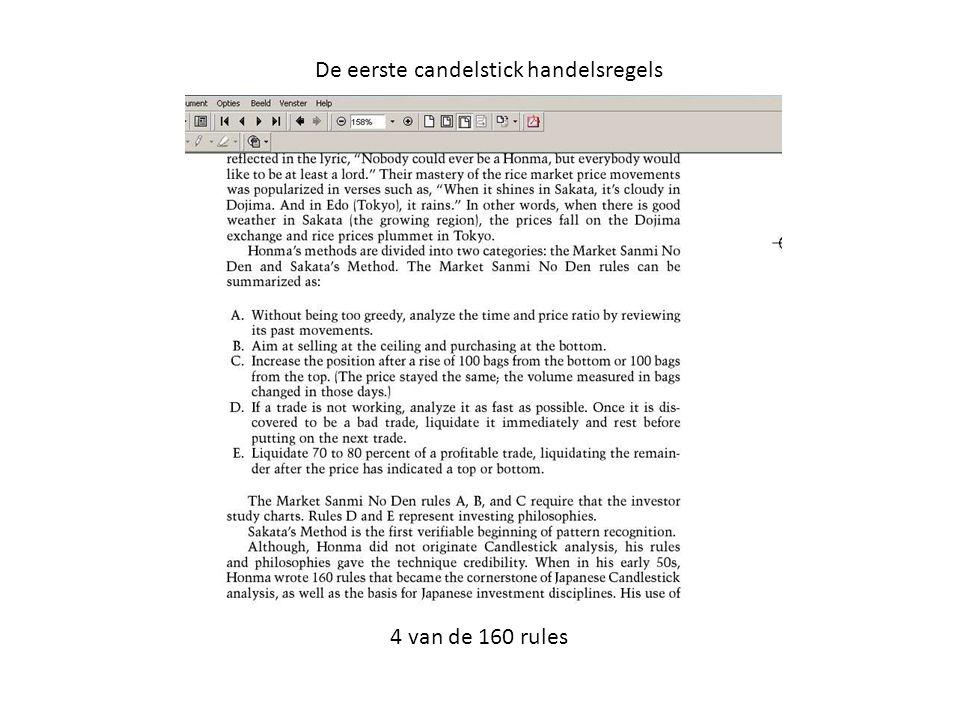 De eerste candelstick handelsregels 4 van de 160 rules