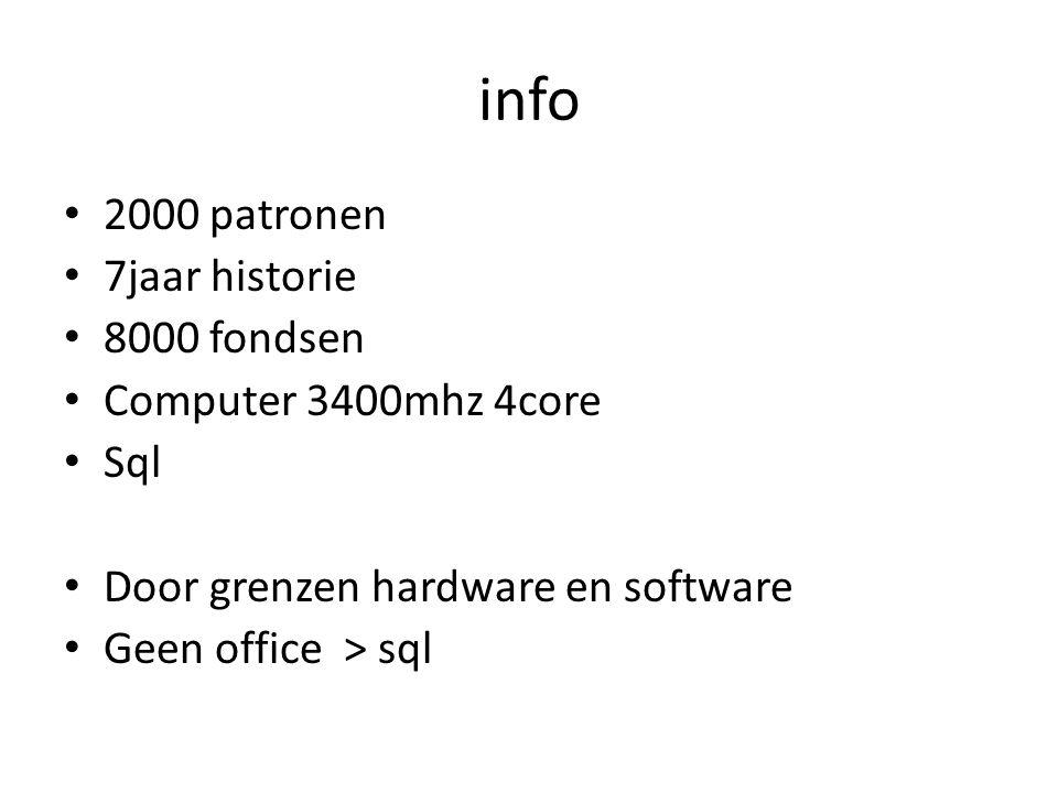 info 2000 patronen 7jaar historie 8000 fondsen Computer 3400mhz 4core Sql Door grenzen hardware en software Geen office > sql