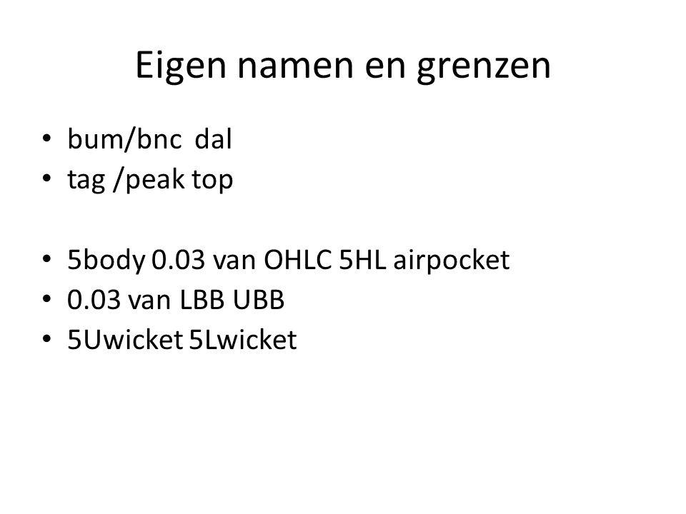 Eigen namen en grenzen bum/bnc dal tag /peak top 5body 0.03 van OHLC 5HL airpocket 0.03 van LBB UBB 5Uwicket 5Lwicket