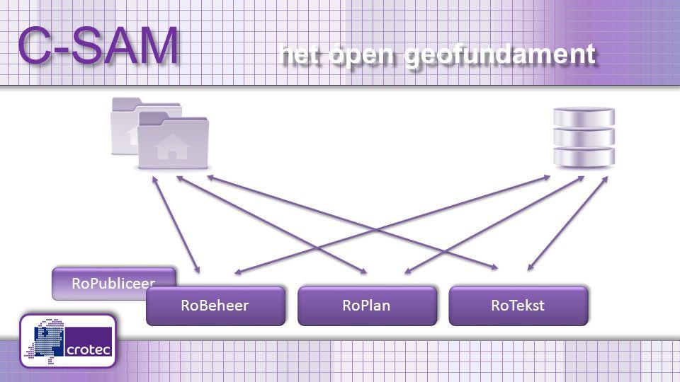 C-SAM het ópen geofundament RoTekst RoPlan RoPubliceer RoBeheer