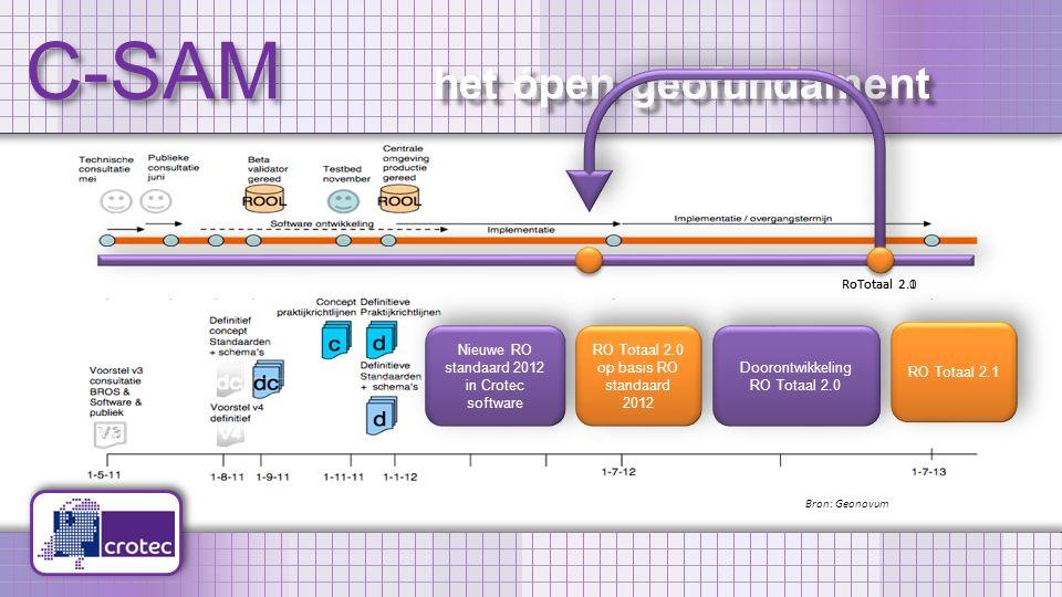 C-SAM het ópen geofundament Nieuwe RO standaard 2012 in Crotec software RO Totaal 2.0 op basis RO standaard 2012 Doorontwikkeling RO Totaal 2.0 Bron: Geonovum RoTotaal 2.0 RoTotaal 2.1 RO Totaal 2.1