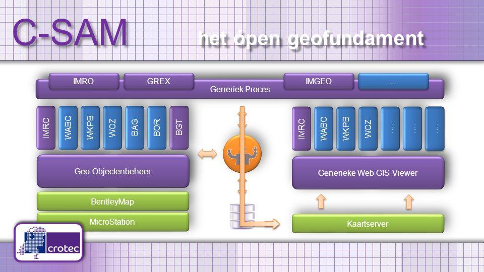 C-SAM het ópen geofundament RoBeheer MicroStation BentleyMap RoCreëer Generieke beheertool Geo Objectenbeheer IMRO BGT WOZ BAG WKPB BOR WABO RoView Kaartserver Generieke viewer IMRO ….