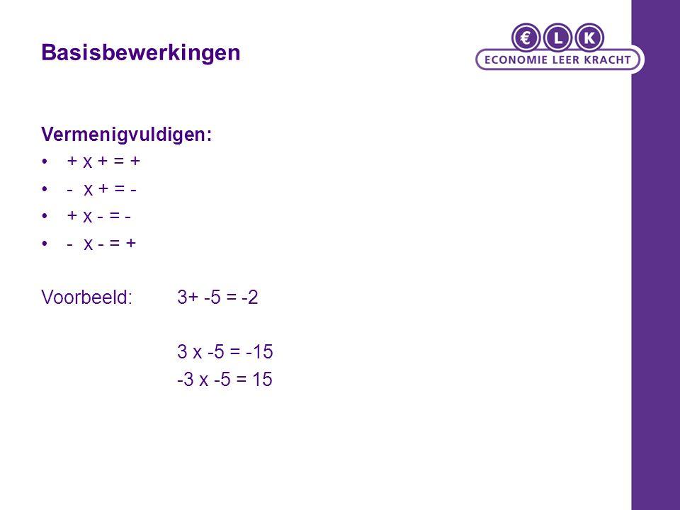 Basisbewerkingen Vermenigvuldigen: + x + = + - x + = - + x - = - - x - = + Voorbeeld: 3+ -5 = -2 3 x -5 = -15 -3 x -5 = 15