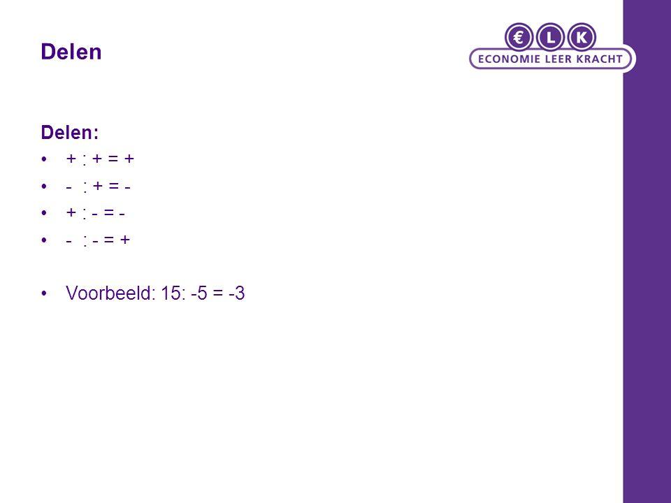 Delen Delen: + : + = + - : + = - + : - = - - : - = + Voorbeeld: 15: -5 = -3