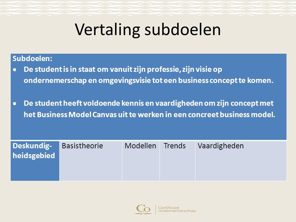 Vertaling subdoelen Subdoelen:  De student is in staat om vanuit zijn professie, zijn visie op ondernemerschap en omgevingsvisie tot een business concept te komen.