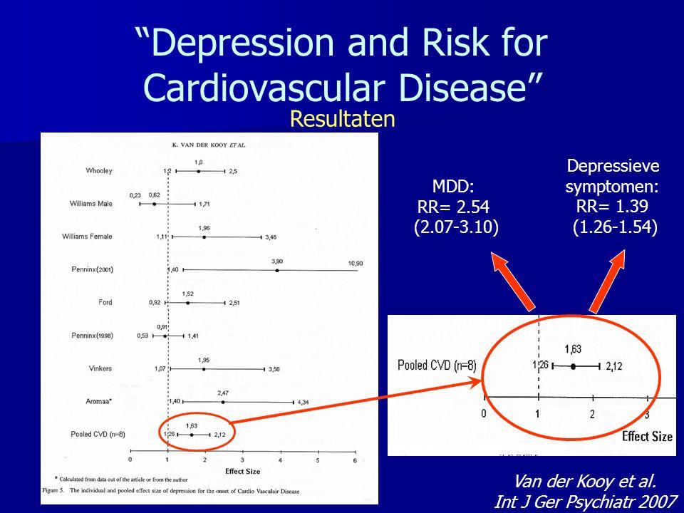 """Depression and Risk for Cardiovascular Disease"" Resultaten Van der Kooy et al. Int J Ger Psychiatr 2007 MDD: RR= 2.54 (2.07-3.10) Depressieve symptom"