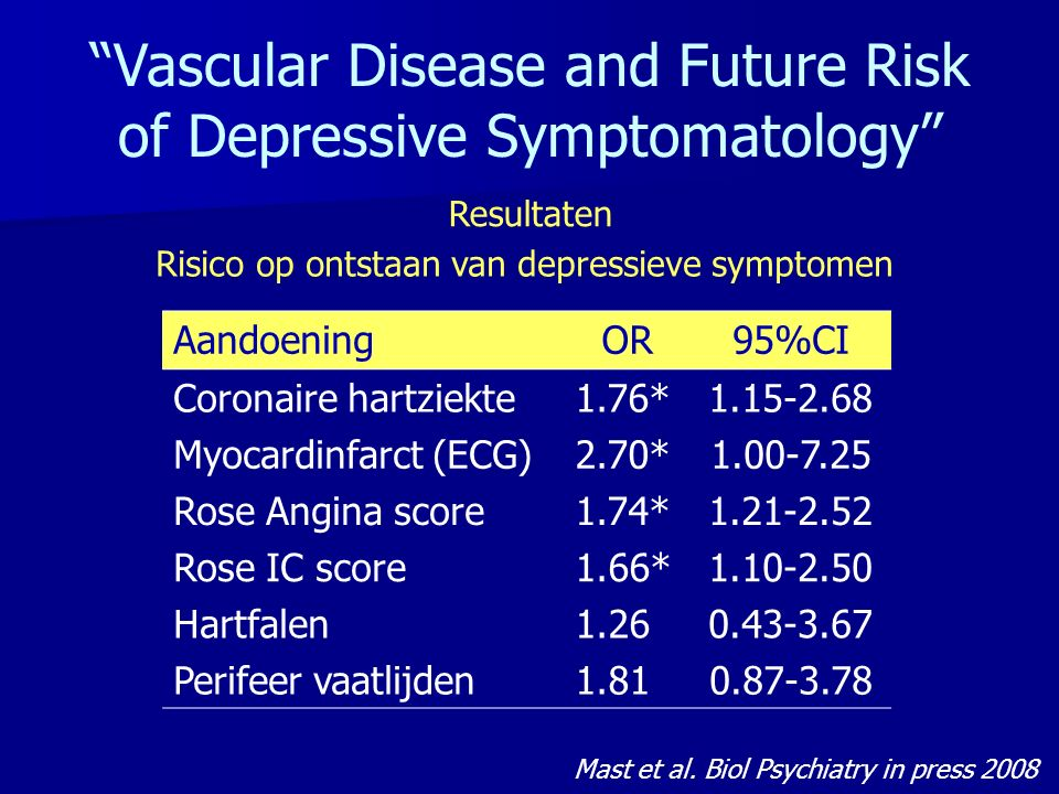 """Vascular Disease and Future Risk of Depressive Symptomatology"" Resultaten Mast et al. Biol Psychiatry in press 2008 AandoeningOR95%CI Coronaire hartz"