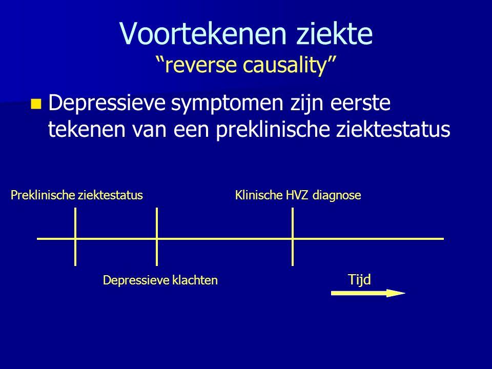 Voortekenen ziekte reverse causality Depressieve symptomen zijn eerste tekenen van een preklinische ziektestatus Tijd Preklinische ziektestatus Depressieve klachten Klinische HVZ diagnose