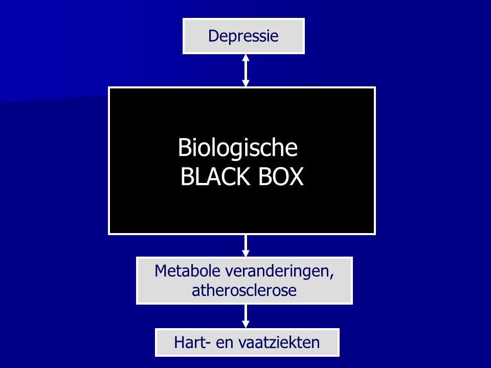 Depressie Hart- en vaatziekten Metabole veranderingen, atherosclerose Biologische BLACK BOX