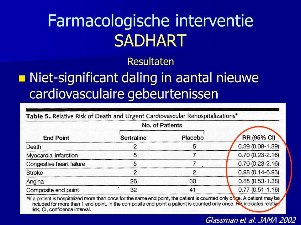 Farmacologische interventie SADHART Niet-significant daling in aantal nieuwe cardiovasculaire gebeurtenissen Niet-significant daling in aantal nieuwe cardiovasculaire gebeurtenissen Resultaten Glassman et al.