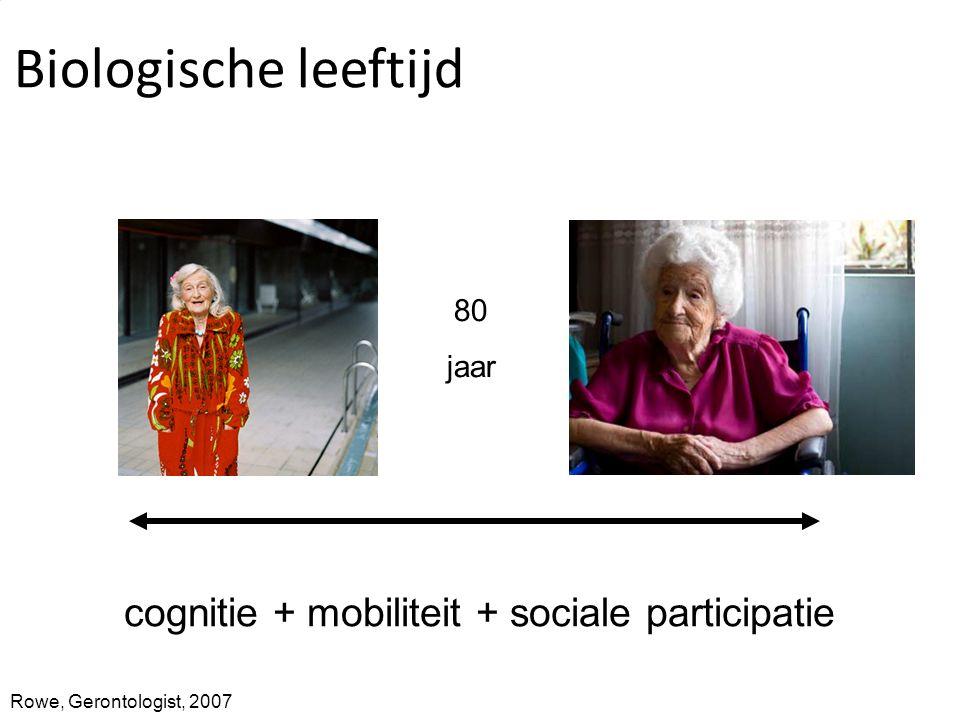 max age at death Biologische leeftijd cognitie + mobiliteit + sociale participatie Rowe, Gerontologist, 2007 80 jaar