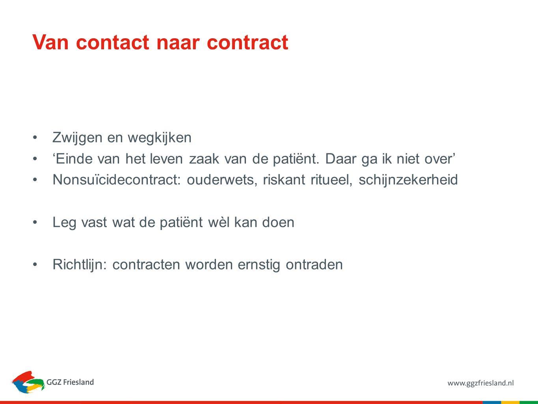 Van contact naar contract Zwijgen en wegkijken 'Einde van het leven zaak van de patiënt. Daar ga ik niet over' Nonsuïcidecontract: ouderwets, riskant